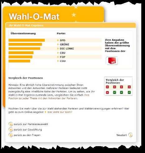 Wahl-O-Mat zur Europwahl 2009